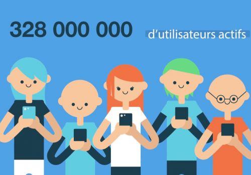 Les réseaux sociaux en 2018 (realisée pour Codeur.com)