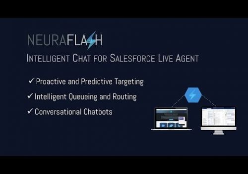 Intelligent Chat for Salesforce Live Agent