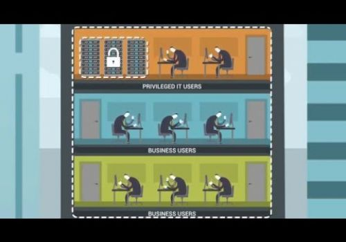 Centrify Corporate Explainer Video