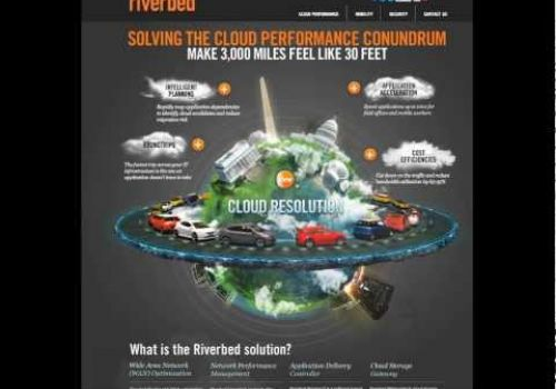 Riverbed's Conundrum - Making 3,000 Miles Feel Like 30 Feet - A Bluetext Production